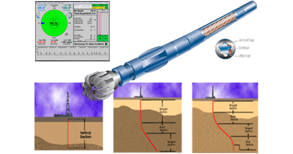 Directional Drilling (Basic Profiles)